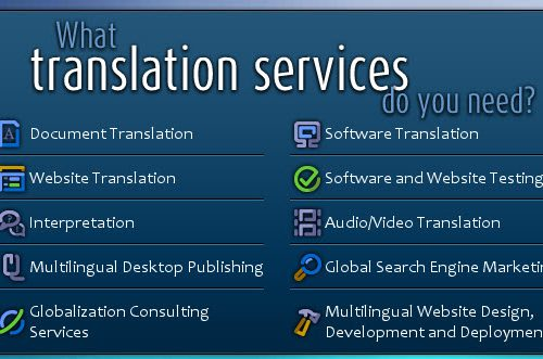 translation-and-transcription-services-thebest-group (9)